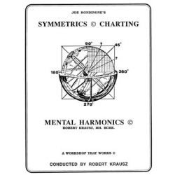 [Available Forex Tools] Advanced Symmetrics Mental Harmonics Course Robert Krausz